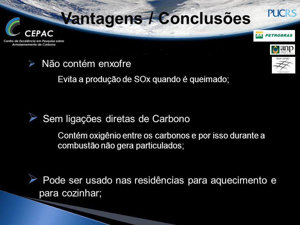 Vantagens / Conclusões  Não contém enxofre Evita a produção de SOx quando é queimado;  Sem ligações diretas de Carbono Contém oxigênio entre os carb