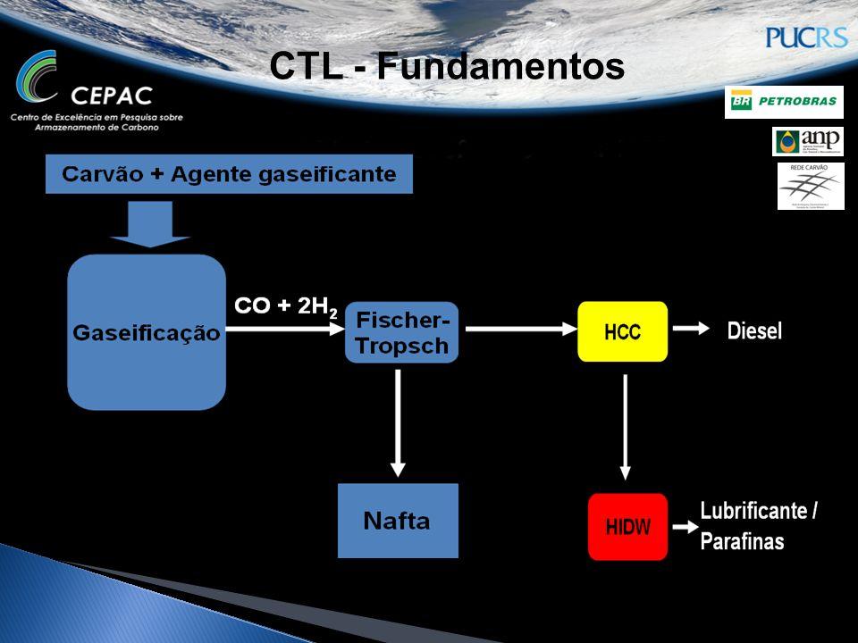 DME – DiMetil Éter Potencial de aplicação Propriedades físicas e químicas de alguns combustíveis Fonte: Dimethyl Ether (DME), Energy for the Future, TOTAL S.A.