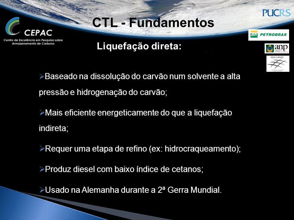 CTL - Fundamentos Liquefação direta: Vantagens:  Processo conceptualmente simples;  Produz gasolina com índice elevado de octanas;  Mais eficiente energeticamente do que conversão indireta (mais combustível / BTUs produzidos por tonelada de carvão).