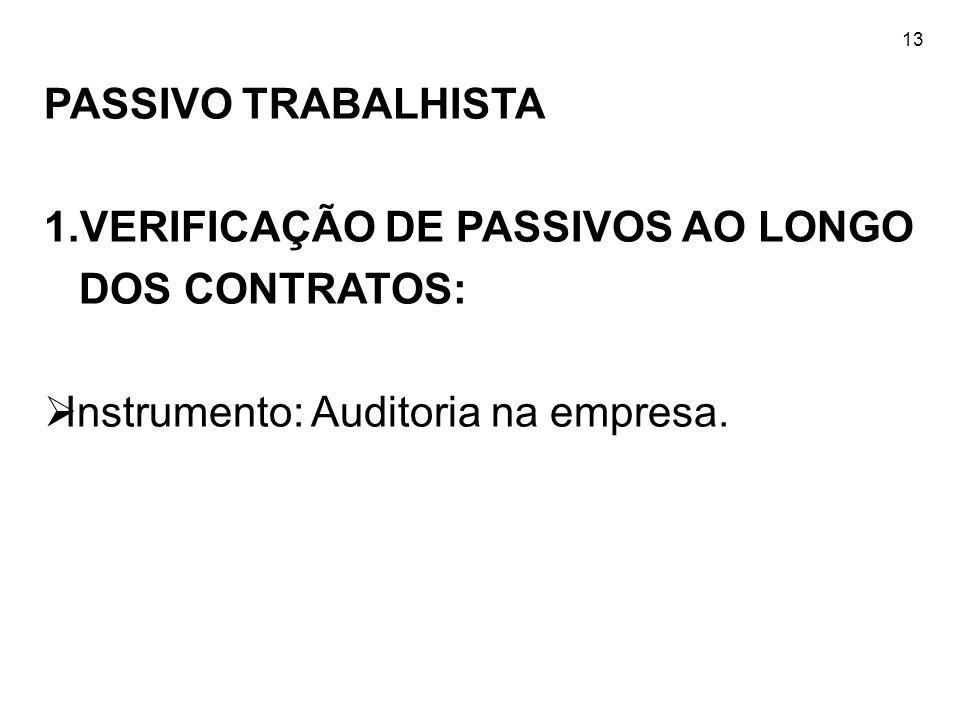 13 PASSIVO TRABALHISTA 1.VERIFICAÇÃO DE PASSIVOS AO LONGO DOS CONTRATOS:  Instrumento: Auditoria na empresa.