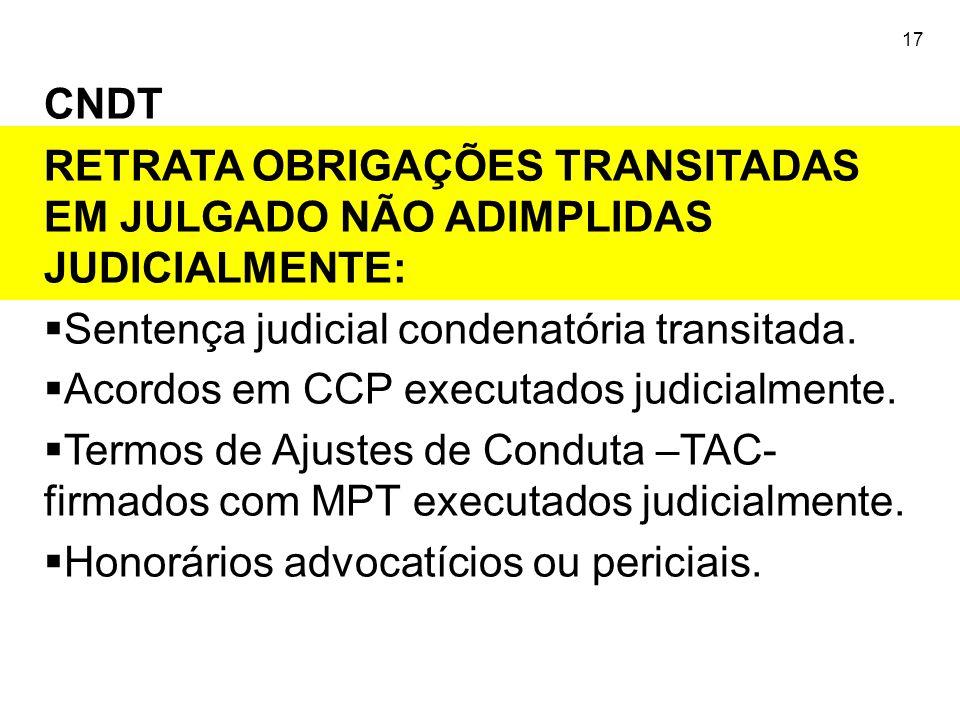 17 CNDT RETRATA OBRIGAÇÕES TRANSITADAS EM JULGADO NÃO ADIMPLIDAS JUDICIALMENTE:  Sentença judicial condenatória transitada.  Acordos em CCP executad