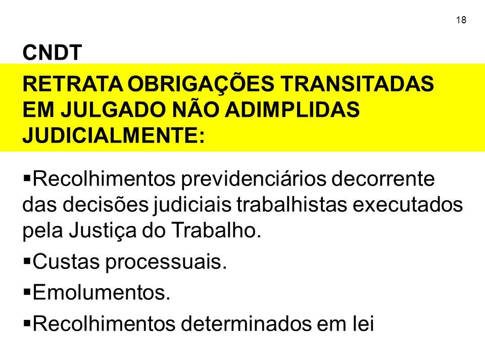 18 CNDT RETRATA OBRIGAÇÕES TRANSITADAS EM JULGADO NÃO ADIMPLIDAS JUDICIALMENTE:  Recolhimentos previdenciários decorrente das decisões judiciais trab