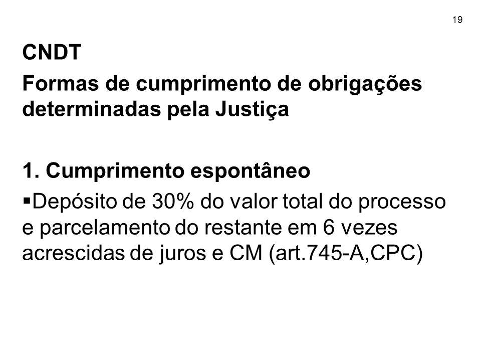 19 CNDT Formas de cumprimento de obrigações determinadas pela Justiça 1. Cumprimento espontâneo  Depósito de 30% do valor total do processo e parcela