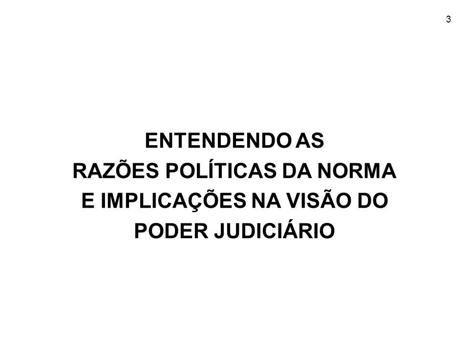 3 ENTENDENDO AS RAZÕES POLÍTICAS DA NORMA E IMPLICAÇÕES NA VISÃO DO PODER JUDICIÁRIO