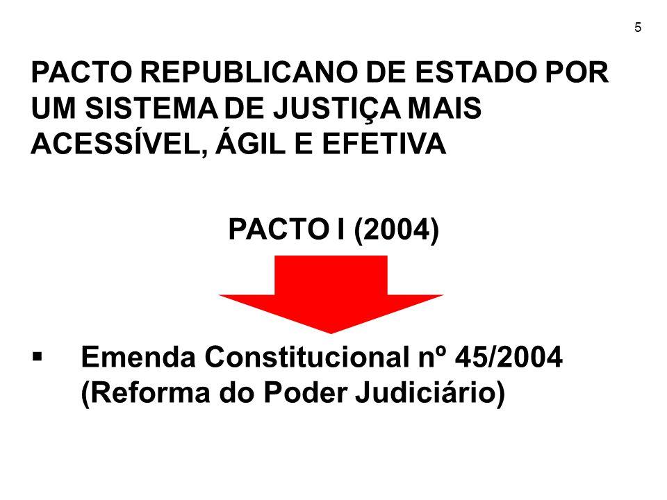 5 PACTO REPUBLICANO DE ESTADO POR UM SISTEMA DE JUSTIÇA MAIS ACESSÍVEL, ÁGIL E EFETIVA PACTO I (2004)  Emenda Constitucional nº 45/2004 (Reforma do P