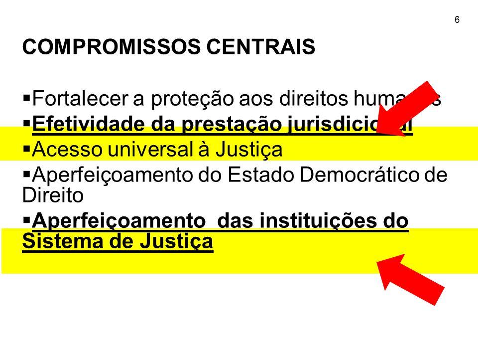 6 COMPROMISSOS CENTRAIS  Fortalecer a proteção aos direitos humanos  Efetividade da prestação jurisdicional  Acesso universal à Justiça  Aperfeiço