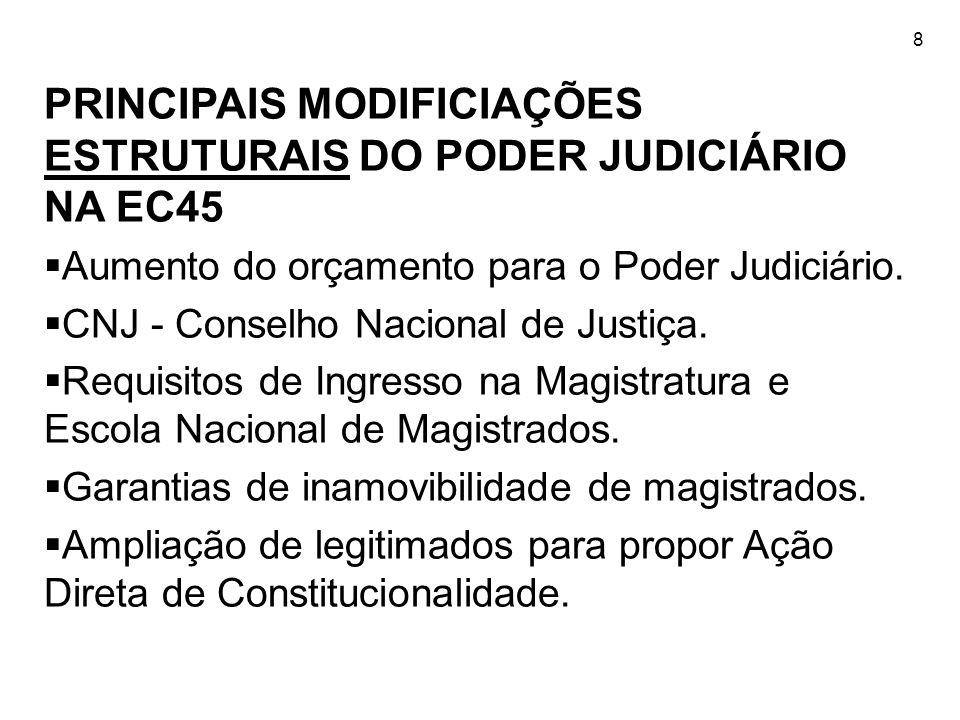 8 PRINCIPAIS MODIFICIAÇÕES ESTRUTURAIS DO PODER JUDICIÁRIO NA EC45  Aumento do orçamento para o Poder Judiciário.  CNJ - Conselho Nacional de Justiç