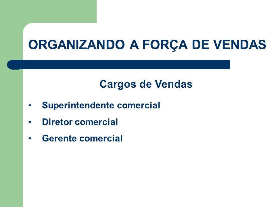 Cargos de Vendas •Superintendente comercial •Diretor comercial •Gerente comercial ORGANIZANDO A FORÇA DE VENDAS
