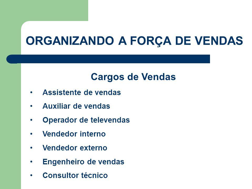 Cargos de Vendas •Assistente de vendas •Auxiliar de vendas •Operador de televendas •Vendedor interno •Vendedor externo •Engenheiro de vendas •Consulto