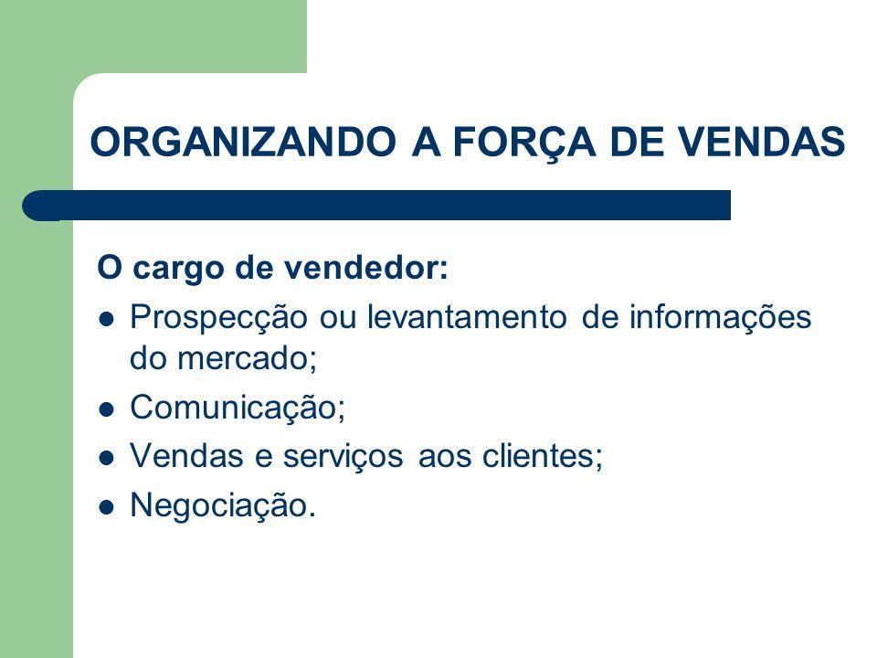 O cargo de vendedor:  Prospecção ou levantamento de informações do mercado;  Comunicação;  Vendas e serviços aos clientes;  Negociação. ORGANIZAND