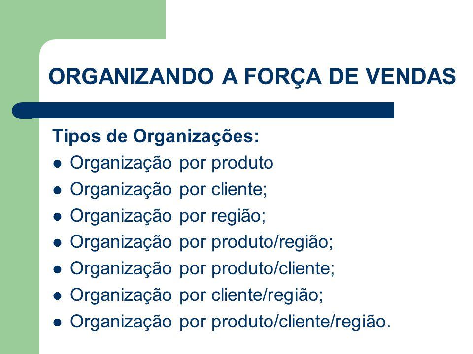 Tipos de Organizações:  Organização por produto  Organização por cliente;  Organização por região;  Organização por produto/região;  Organização
