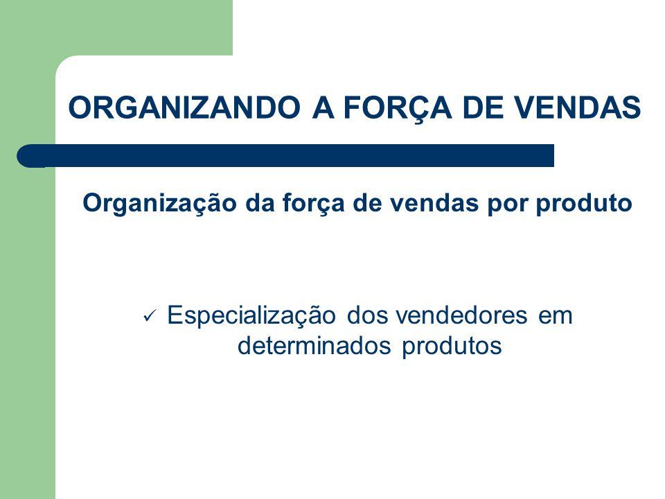 Organização da força de vendas por produto  Especialização dos vendedores em determinados produtos ORGANIZANDO A FORÇA DE VENDAS