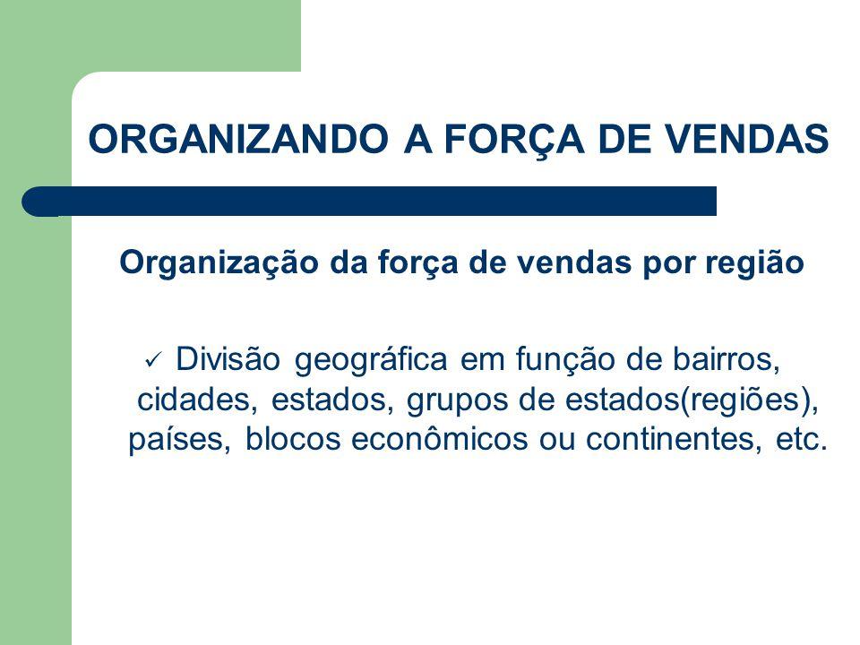 Organização da força de vendas por região  Divisão geográfica em função de bairros, cidades, estados, grupos de estados(regiões), países, blocos econ