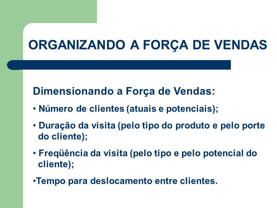Dimensionando a Força de Vendas: • Número de clientes (atuais e potenciais); • Duração da visita (pelo tipo do produto e pelo porte do cliente); • Fre