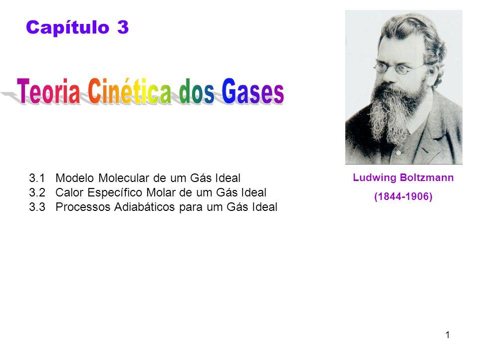 1 Capítulo 3 3.1 Modelo Molecular de um Gás Ideal 3.2 Calor Específico Molar de um Gás Ideal 3.3 Processos Adiabáticos para um Gás Ideal Ludwing Boltz