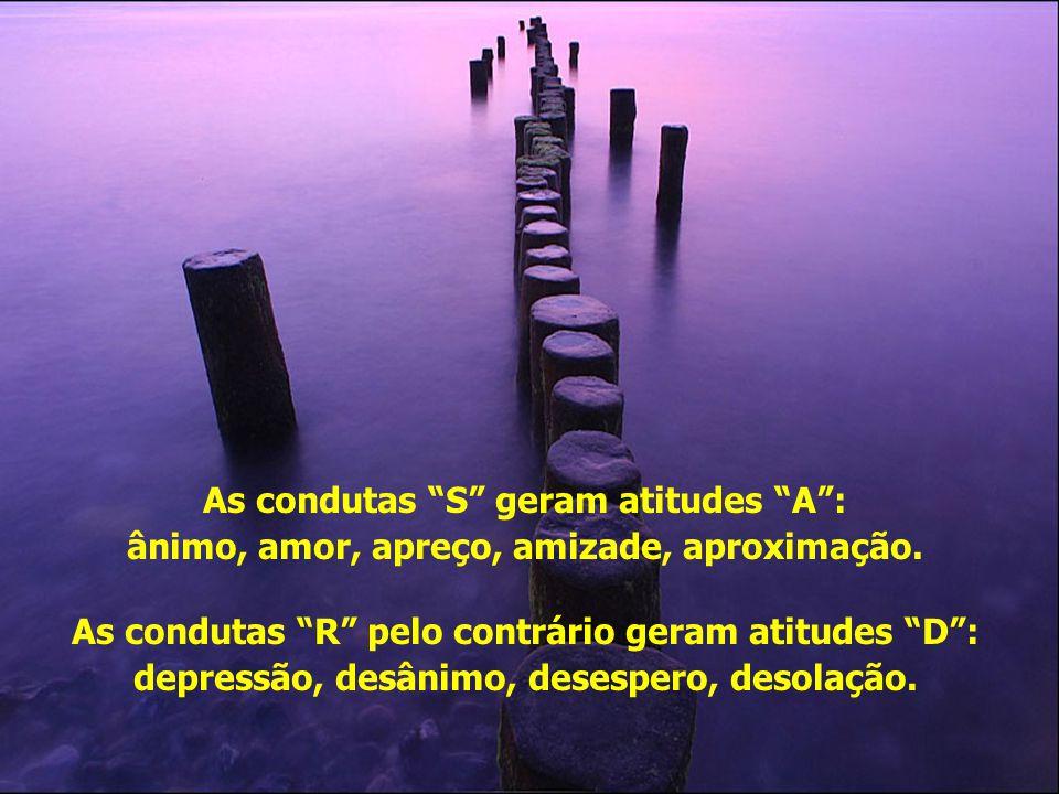 As condutas S geram atitudes A : ânimo, amor, apreço, amizade, aproximação.