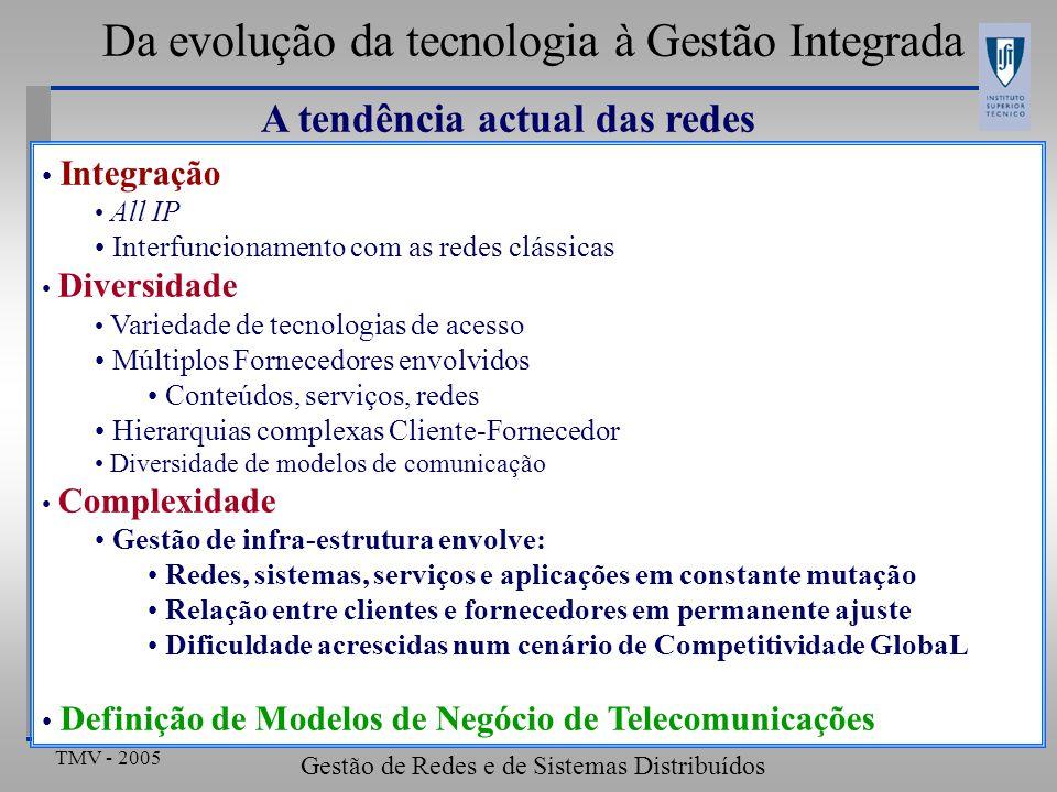 TMV - 2005 Gestão de Redes e de Sistemas Distribuídos Da evolução da tecnologia à Gestão Integrada Para reflectir A Era do Acesso….