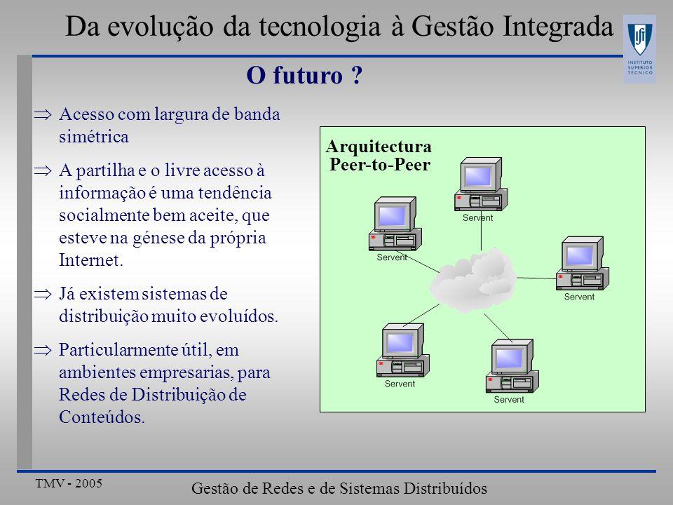 TMV - 2005 Gestão de Redes e de Sistemas Distribuídos Da evolução da tecnologia à Gestão Integrada Uma visão actual…  Relações complexas Cliente-Fornecedor.
