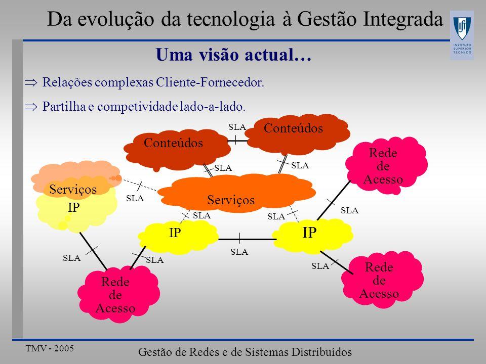 TMV - 2005 Gestão de Redes e de Sistemas Distribuídos IP Conteúdos Rede de Acesso IP IP Serviços Rede de Acesso Rede de Acesso Conteúdos SLA Serviços Da evolução da tecnologia à Gestão Integrada Uma visão actual…