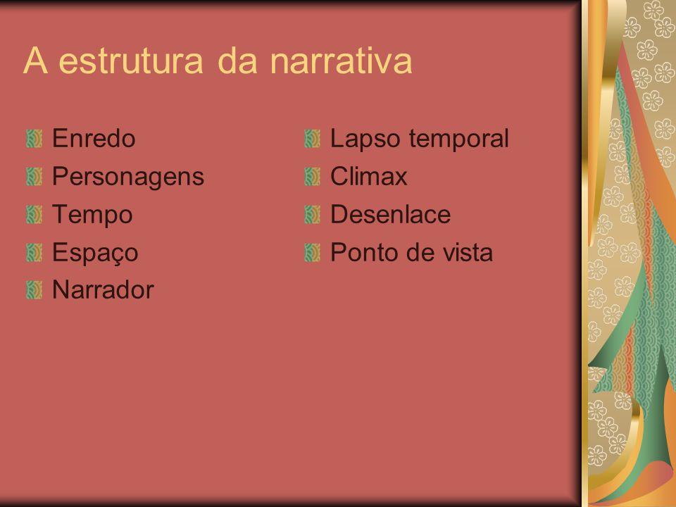 A estrutura da narrativa Enredo Personagens Tempo Espaço Narrador Lapso temporal Climax Desenlace Ponto de vista