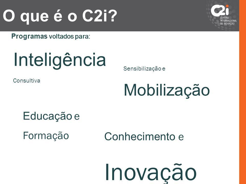 O que é o C2i? Inteligência Consultiva Programas voltados para: Educação e Formação Sensibilização e Mobilização Conhecimento e Inovação