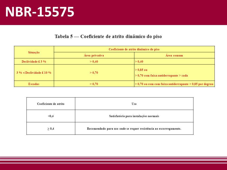 NBR-15575 Situação Coeficiente de atrito dinâmico do piso Área privativaÁrea comum Declividade £ 3 %> 0,40 3 %  Declividade £ 10 % > 0,70 > 0,85 ou >