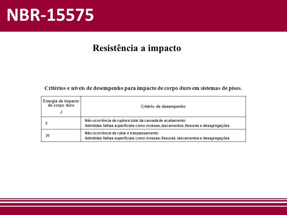 NBR-15575 Resistência a impacto Energia de impacto de corpo duro J Critério de desempenho 5 Não ocorrência de ruptura total da camada de acabamento Ad