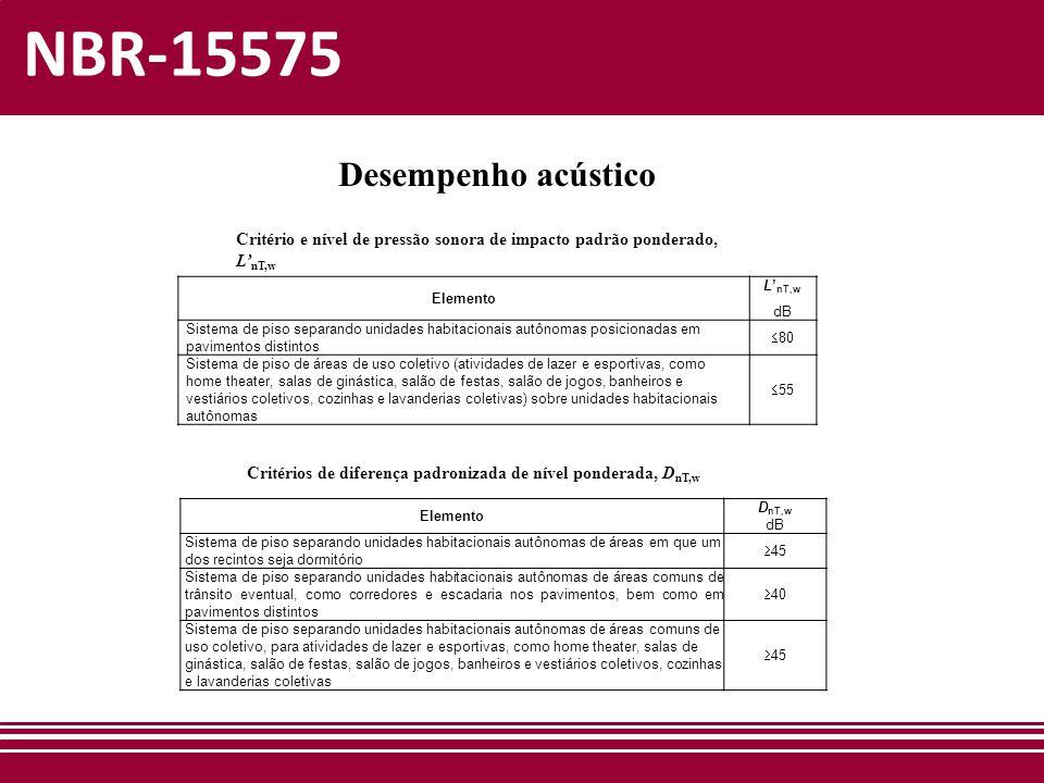 NBR-15575 Desempenho acústico Elemento L' nT,w dB Sistema de piso separando unidades habitacionais autônomas posicionadas em pavimentos distintos  80