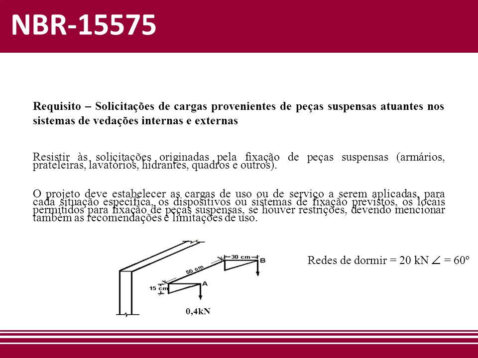 NBR-15575 Requisito – Solicitações de cargas provenientes de peças suspensas atuantes nos sistemas de vedações internas e externas Resistir às solicit