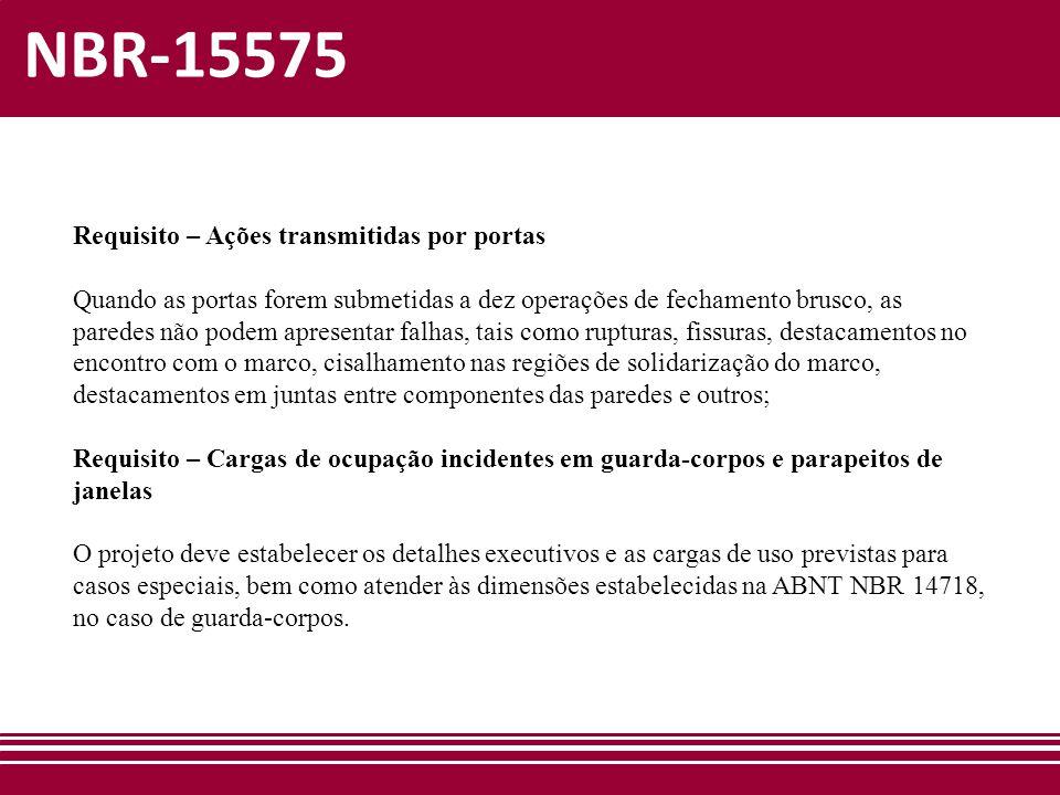 NBR-15575 Requisito – Ações transmitidas por portas Quando as portas forem submetidas a dez operações de fechamento brusco, as paredes não podem apres