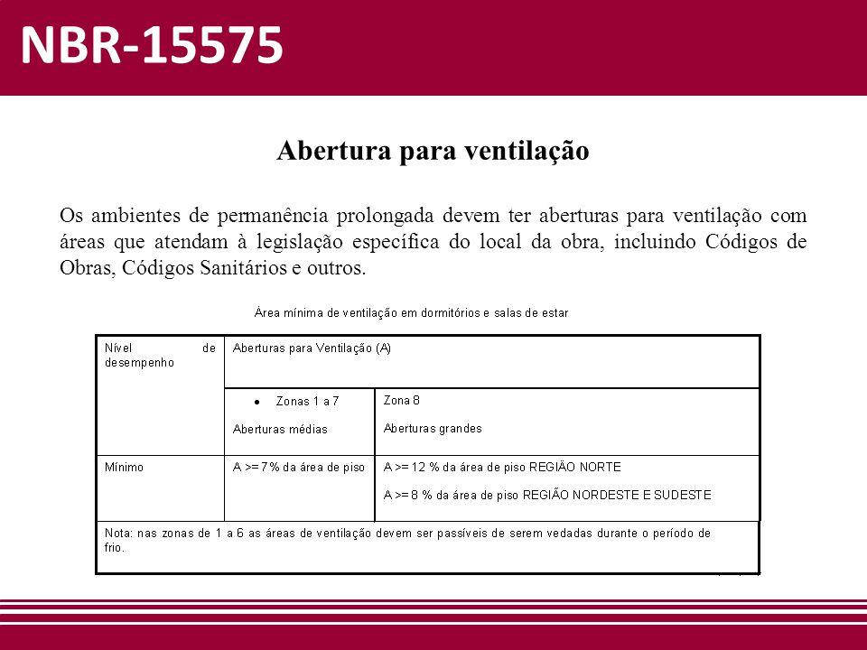 NBR-15575 Abertura para ventilação Os ambientes de permanência prolongada devem ter aberturas para ventilação com áreas que atendam à legislação espec