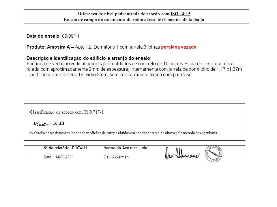 Diferença de nível padronizada de acordo com ISO 140-5 Ensaio de campo do isolamento de ruído aéreo de elementos de fachada Data do ensaio: 09/09/11 P