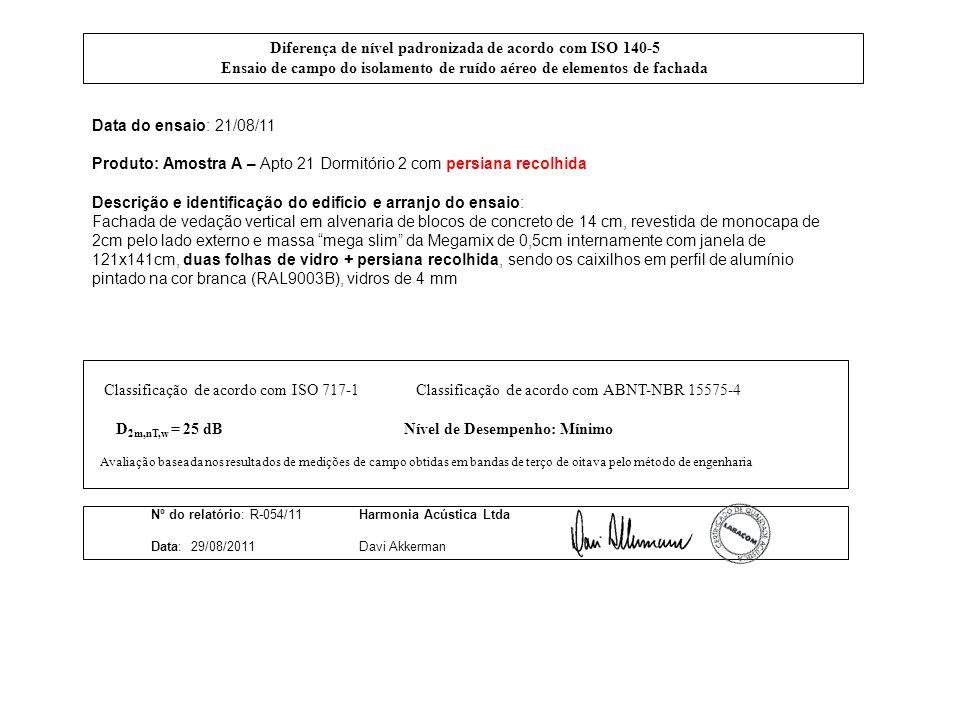 Diferença de nível padronizada de acordo com ISO 140-5 Ensaio de campo do isolamento de ruído aéreo de elementos de fachada Data do ensaio: 21/08/11 P