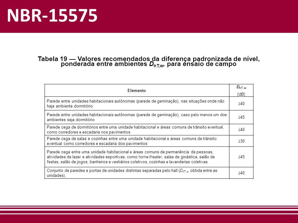 NBR-15575 Tabela 19 — Valores recomendados da diferença padronizada de nível, ponderada entre ambientes D nT,w, para ensaio de campo Elemento D nT,w [