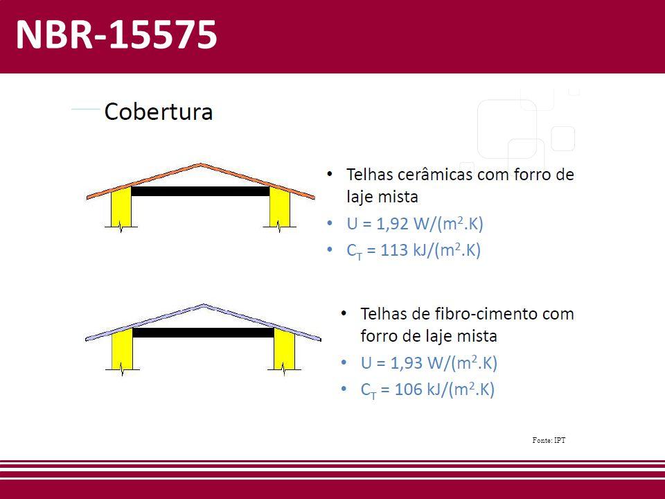 NBR-15575 Fonte: IPT