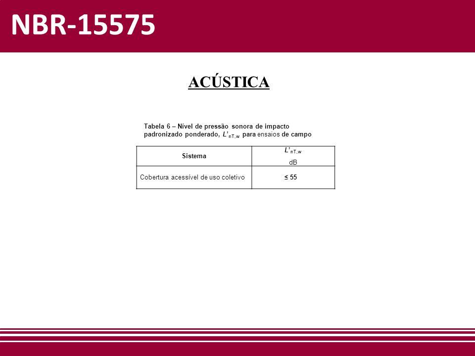 NBR-15575 Sistema L' nT,w dB Cobertura acessível de uso coletivo ≤ 55 ACÚSTICA Tabela 6 – Nível de pressão sonora de impacto padronizado ponderado, L'