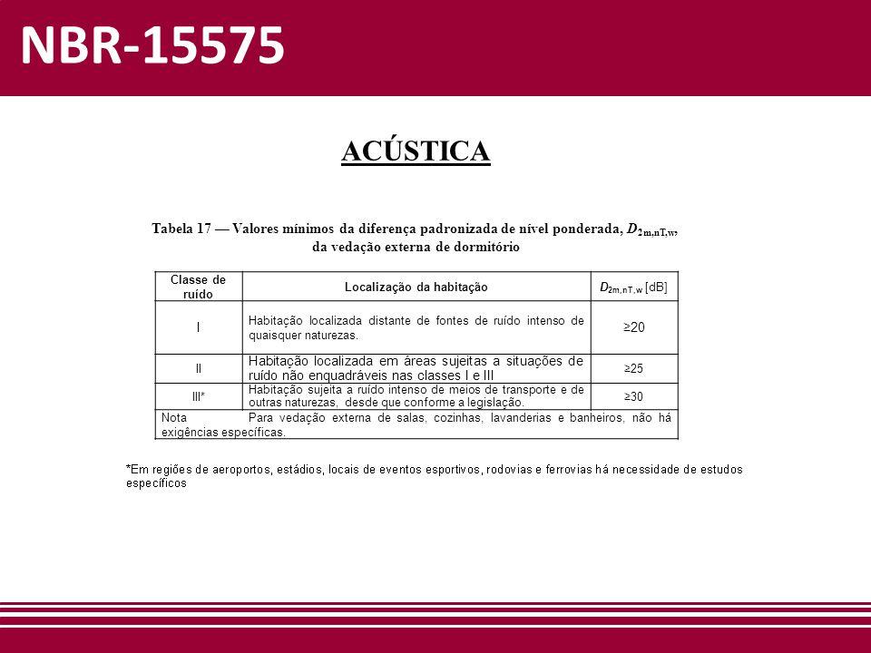 NBR-15575 ACÚSTICA Tabela 17 — Valores mínimos da diferença padronizada de nível ponderada, D 2m,nT,w, da vedação externa de dormitório Classe de ruíd