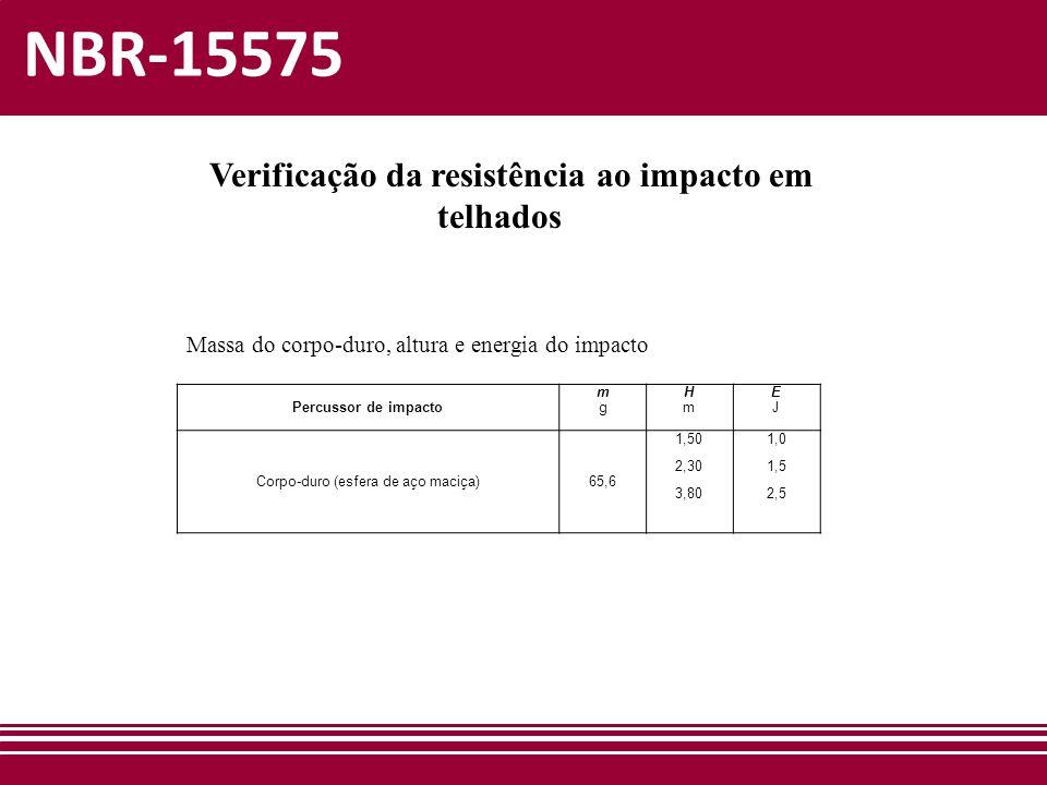 NBR-15575 Verificação da resistência ao impacto em telhados Percussor de impacto mgmg HmHm EJEJ Corpo-duro (esfera de aço maciça)65,6 1,50 2,30 3,80 1