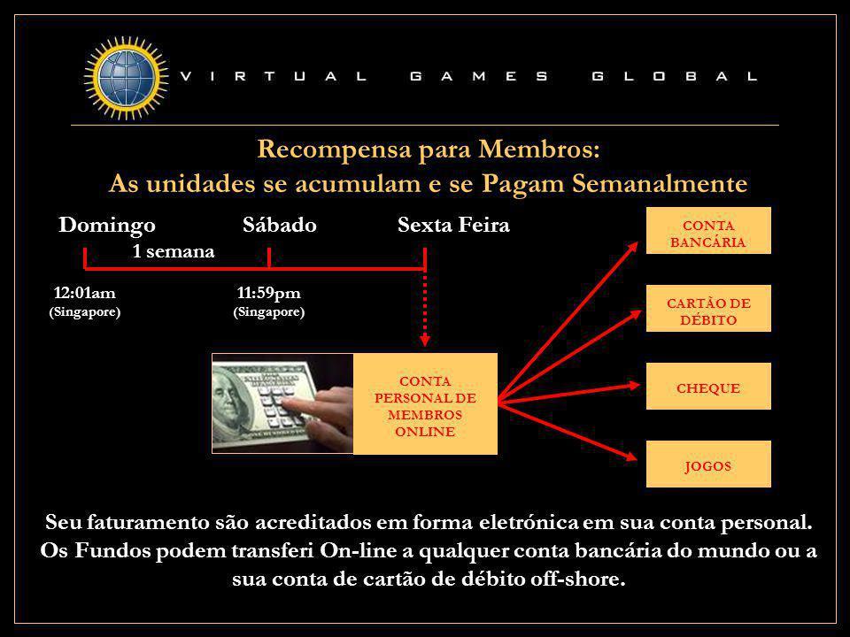 Domingo Sábado Sexta Feira Recompensa para Membros: As unidades se acumulam e se Pagam Semanalmente Seu faturamento são acreditados em forma eletrónica em sua conta personal.