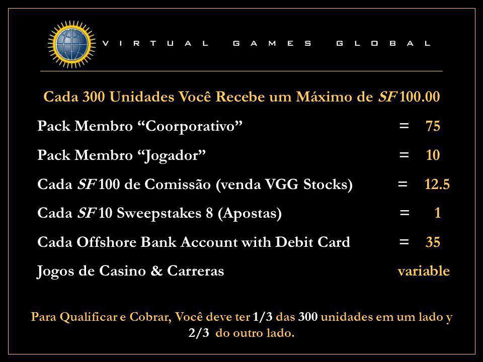 FPack Membro Coorporativo = 75 Pack Membro Jogador = 10 FCada SF 100 de Comissão (venda VGG Stocks) = 12.5 FCada SF 10 Sweepstakes 8 (Apostas) = 1 FCada Offshore Bank Account with Debit Card = 35  Jogos de Casino & Carreras variable Cada 300 Unidades Você Recebe um Máximo de SF 100.00 Para Qualificar e Cobrar, Você deve ter 1/3 das 300 unidades em um lado y 2/3 do outro lado.