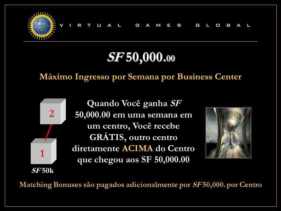 SF 50,000.