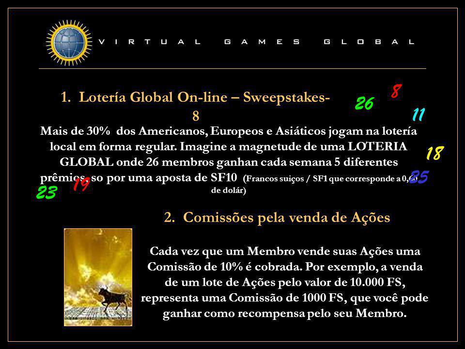 1. Lotería Global On-line – Sweepstakes- 8 Mais de 30% dos Americanos, Europeos e Asiáticos jogam na lotería local em forma regular. Imagine a magnetu
