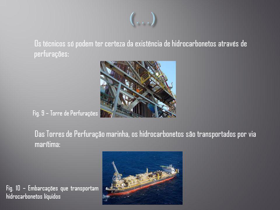 Os técnicos só podem ter certeza da existência de hidrocarbonetos através de perfurações: Das Torres de Perfuração marinha, os hidrocarbonetos são transportados por via marítima: Fig.