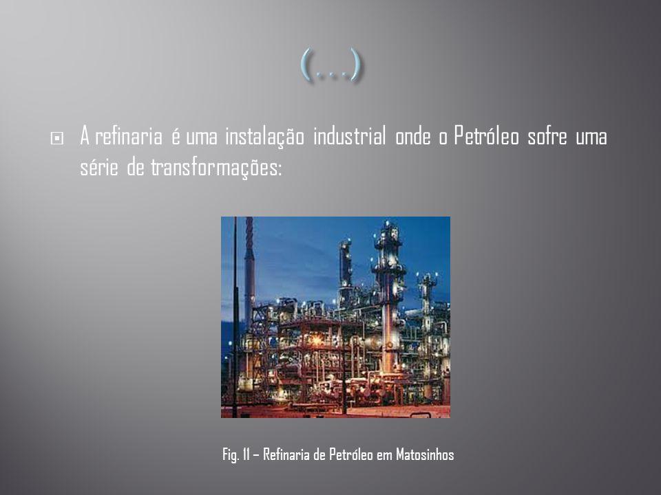  A refinaria é uma instalação industrial onde o Petróleo sofre uma série de transformações: Fig. 11 – Refinaria de Petróleo em Matosinhos