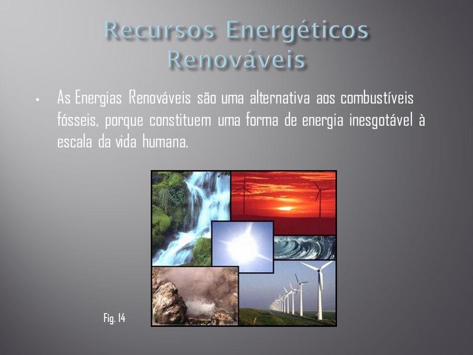 • As Energias Renováveis são uma alternativa aos combustíveis fósseis, porque constituem uma forma de energia inesgotável à escala da vida humana. Fig