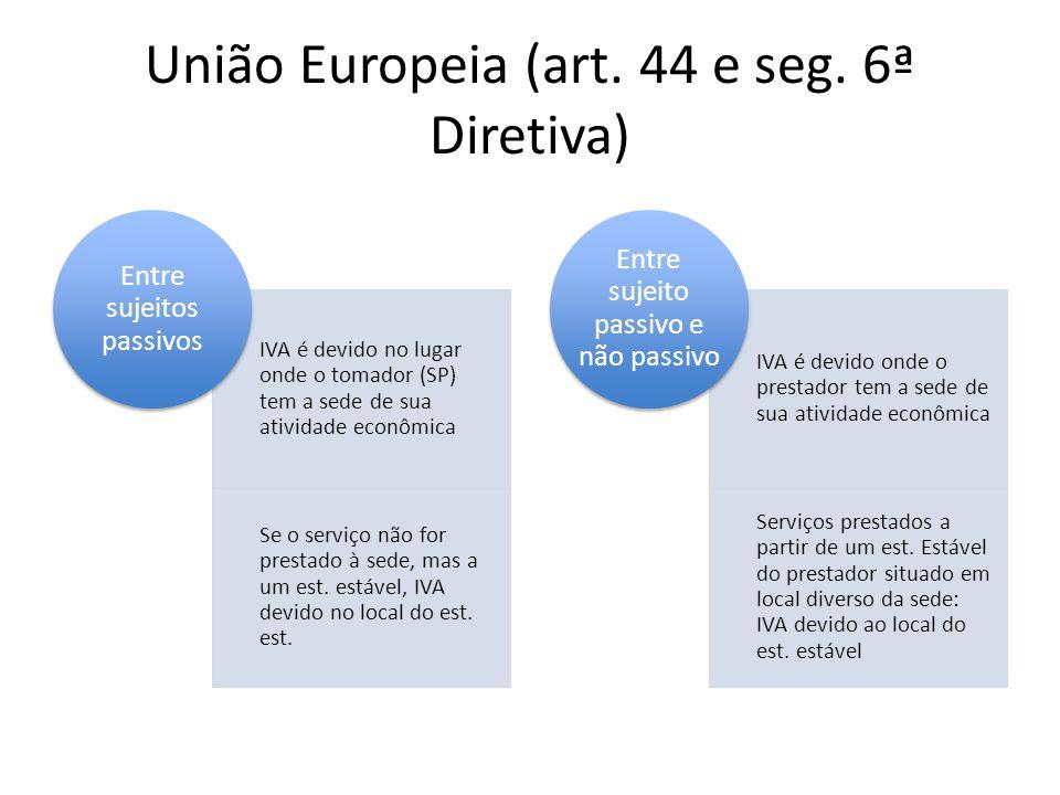 União Europeia (art. 44 e seg. 6ª Diretiva) IVA é devido no lugar onde o tomador (SP) tem a sede de sua atividade econômica Se o serviço não for prest