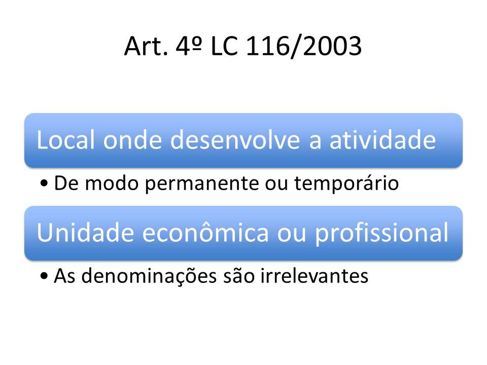 Art. 4º LC 116/2003 Local onde desenvolve a atividade •De modo permanente ou temporário Unidade econômica ou profissional •As denominações são irrelev