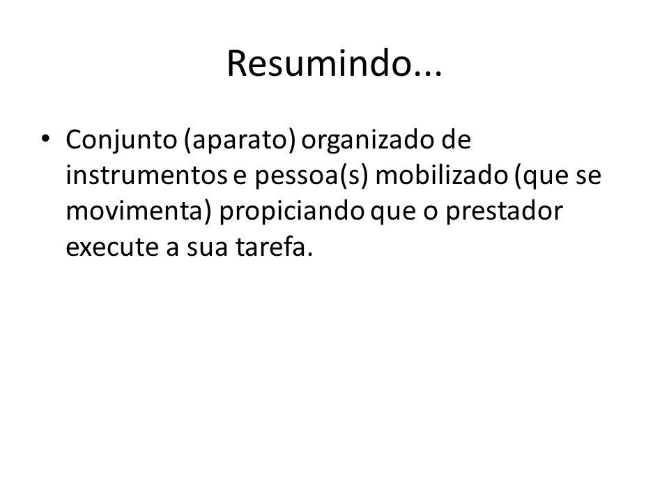 Resumindo... • Conjunto (aparato) organizado de instrumentos e pessoa(s) mobilizado (que se movimenta) propiciando que o prestador execute a sua taref