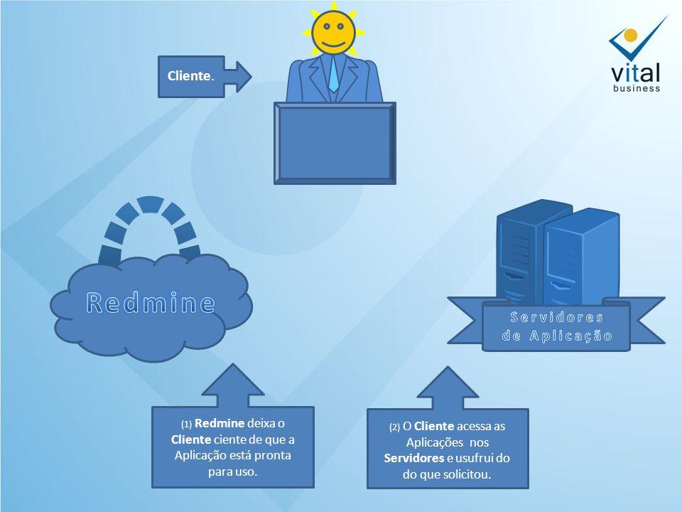 (1) Redmine deixa o Cliente ciente de que a Aplicação está pronta para uso.
