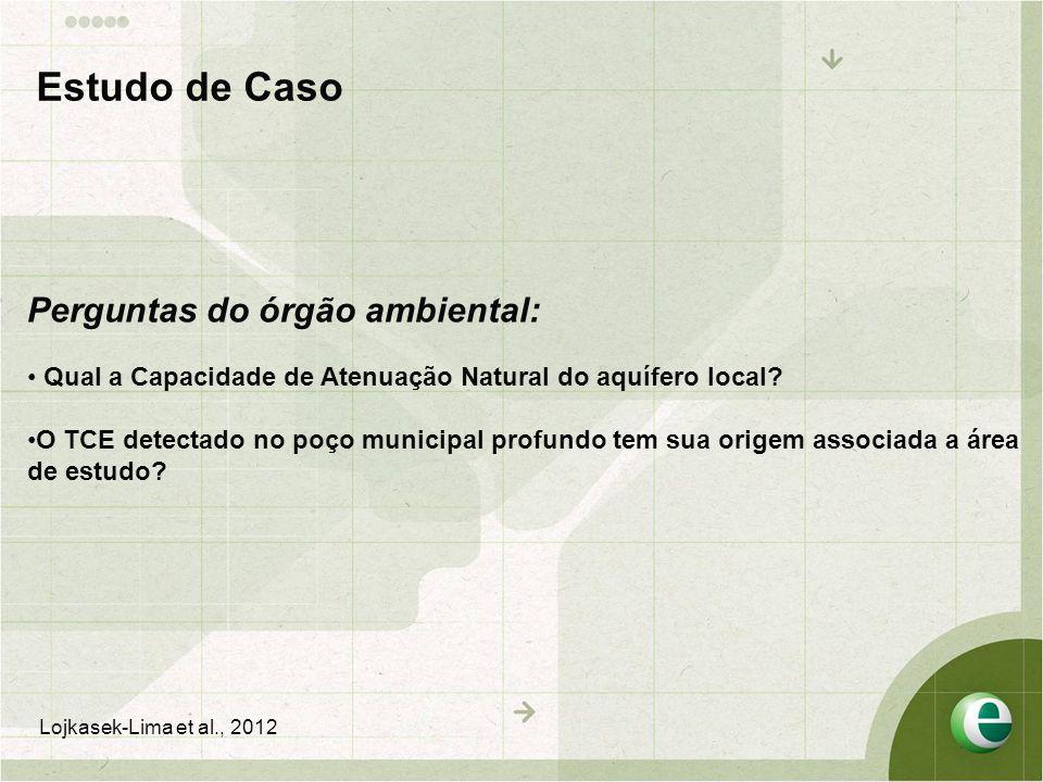Perguntas do órgão ambiental: • Qual a Capacidade de Atenuação Natural do aquífero local? •O TCE detectado no poço municipal profundo tem sua origem a